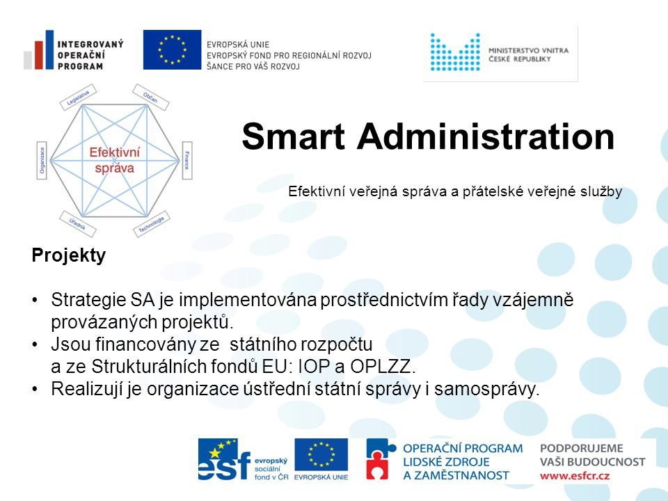 Smart Administration Projekty