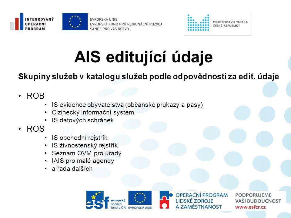 AIS editující údaje Skupiny služeb v katalogu služeb podle odpovědnosti za edit. údaje. ROB. IS evidence obyvatelstva (občanské průkazy a pasy)