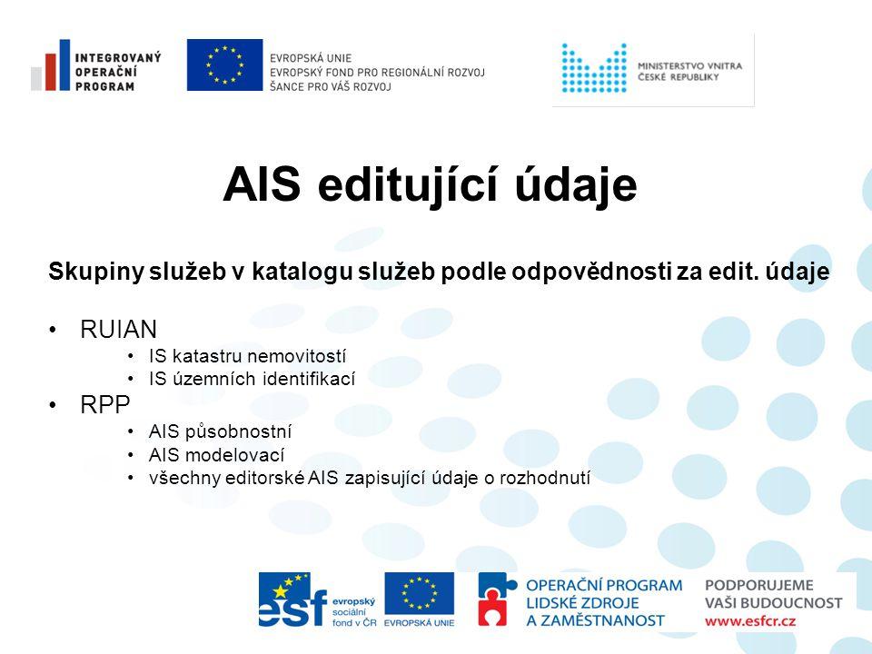 AIS editující údaje Skupiny služeb v katalogu služeb podle odpovědnosti za edit. údaje. RUIAN. IS katastru nemovitostí.
