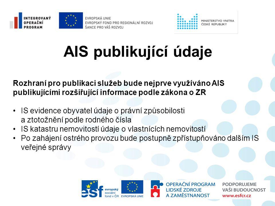 AIS publikující údaje Rozhraní pro publikaci služeb bude nejprve využíváno AIS. publikujícími rozšiřující informace podle zákona o ZR.