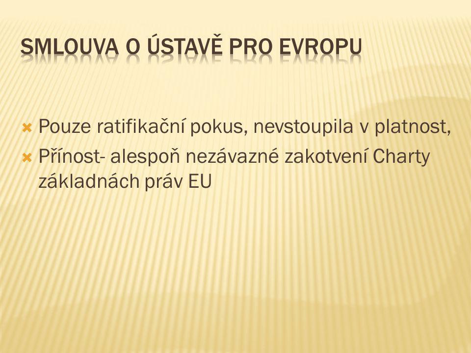 Smlouva o ústavě pro Evropu