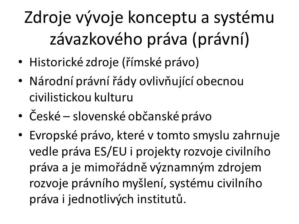 Zdroje vývoje konceptu a systému závazkového práva (právní)