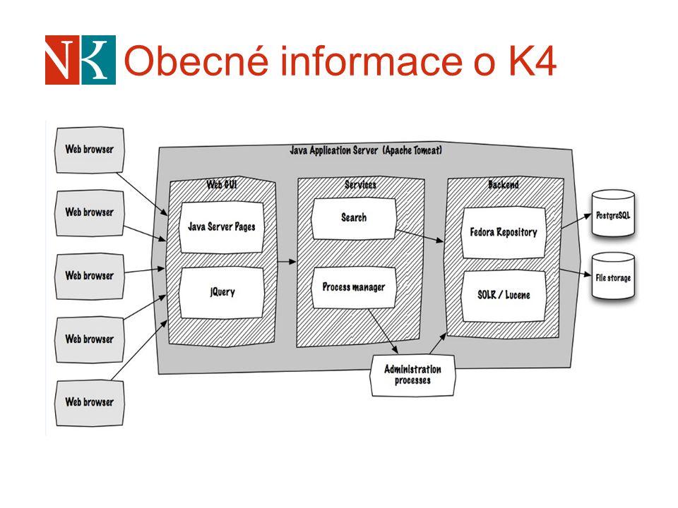 Obecné informace o K4