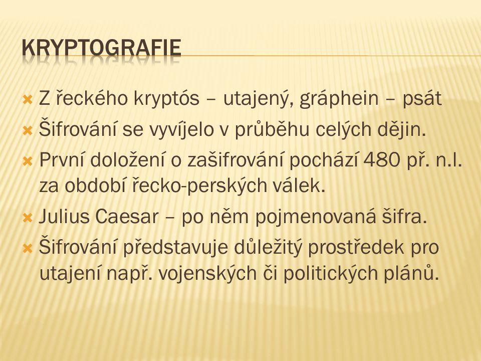 Kryptografie Z řeckého kryptós – utajený, gráphein – psát