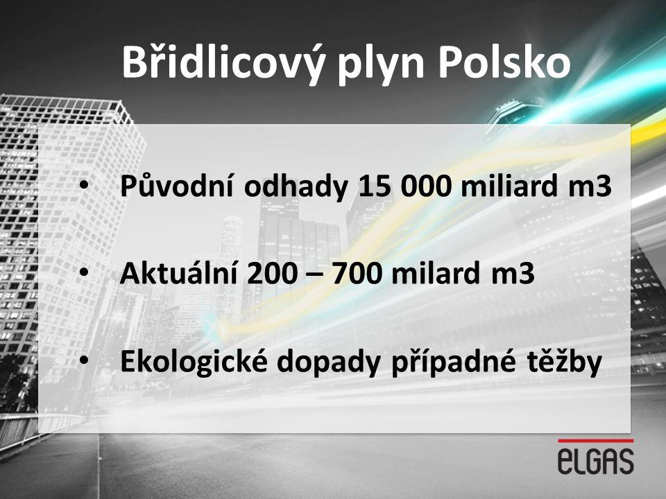Břidlicový plyn Polsko