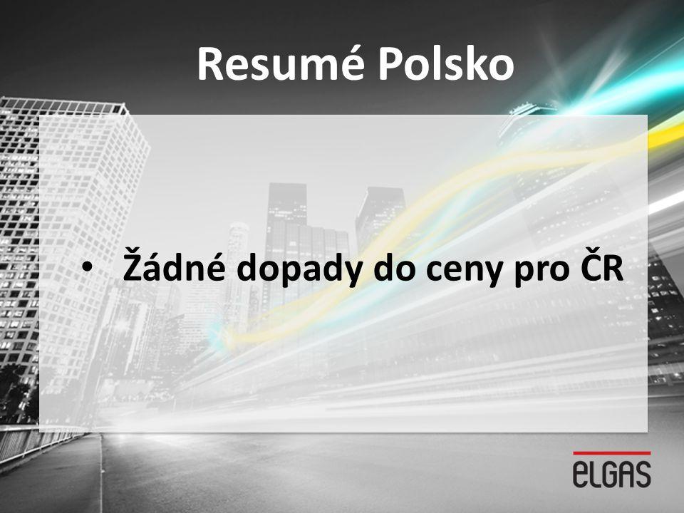 Resumé Polsko Žádné dopady do ceny pro ČR