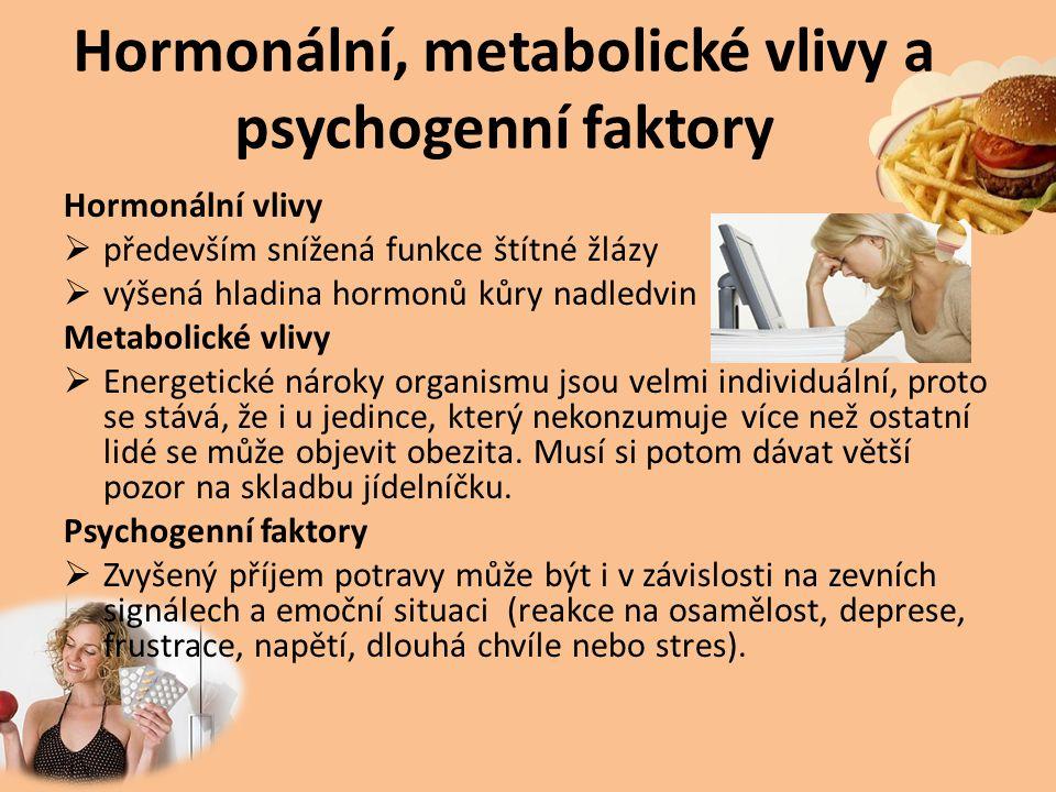 Hormonální, metabolické vlivy a psychogenní faktory