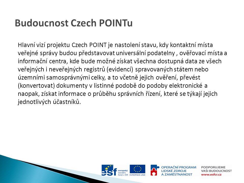 Budoucnost Czech POINTu