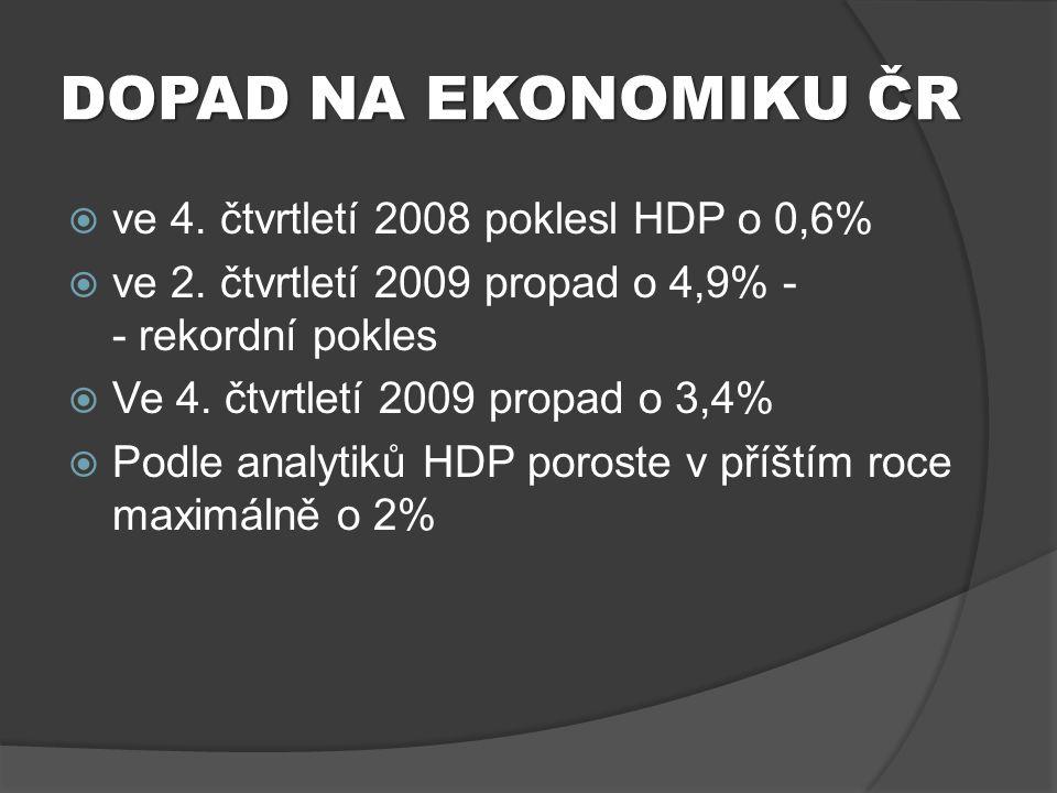DOPAD NA EKONOMIKU ČR ve 4. čtvrtletí 2008 poklesl HDP o 0,6%