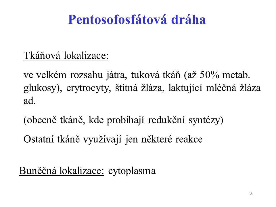Pentosofosfátová dráha