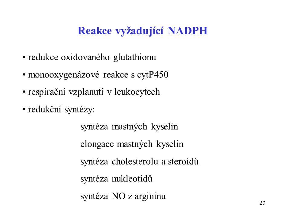 Reakce vyžadující NADPH