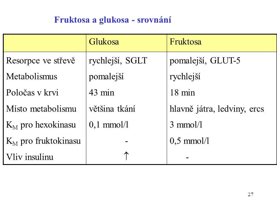 Fruktosa a glukosa - srovnání