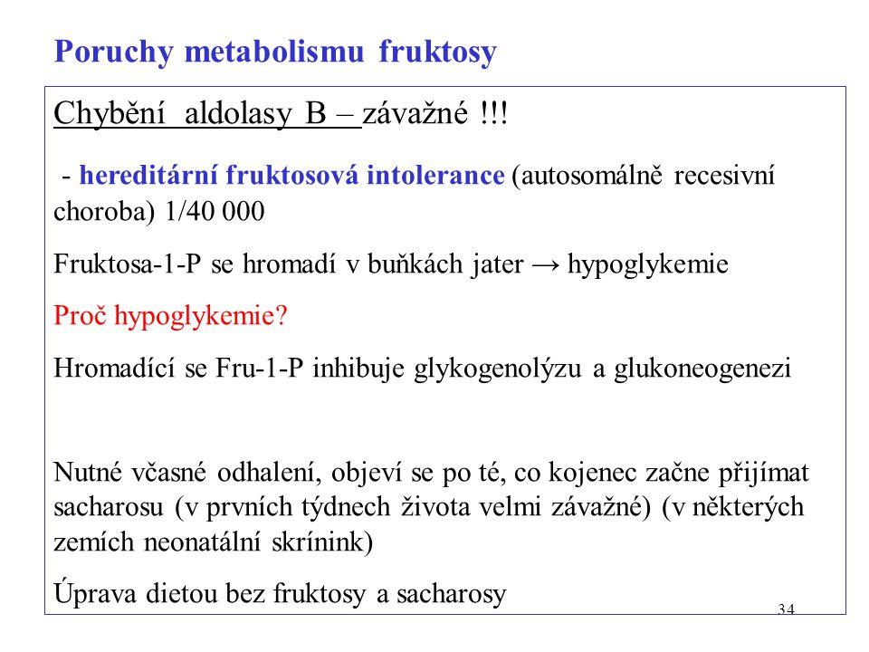 Poruchy metabolismu fruktosy