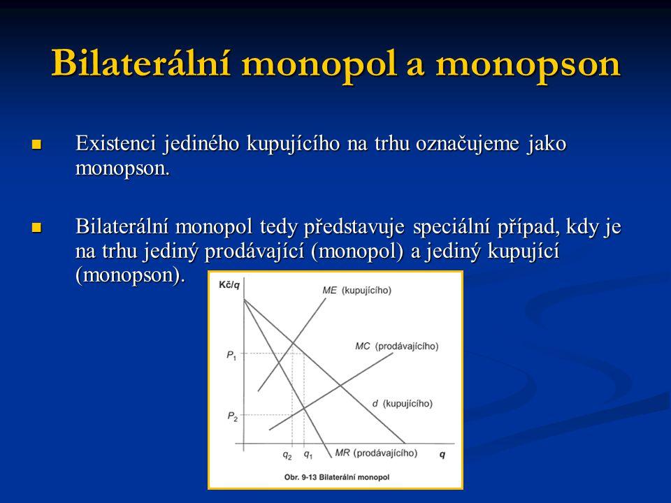 Bilaterální monopol a monopson
