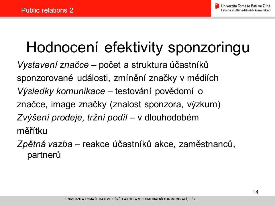 Hodnocení efektivity sponzoringu