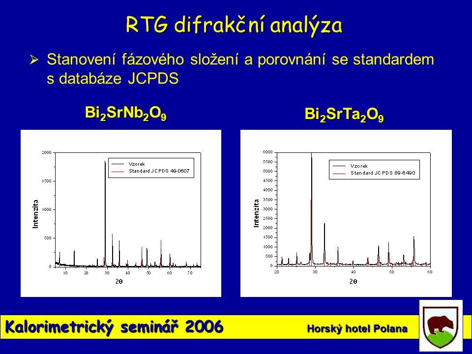 RTG difrakční analýza Stanovení fázového složení a porovnání se standardem s databáze JCPDS. Bi2SrNb2O9.