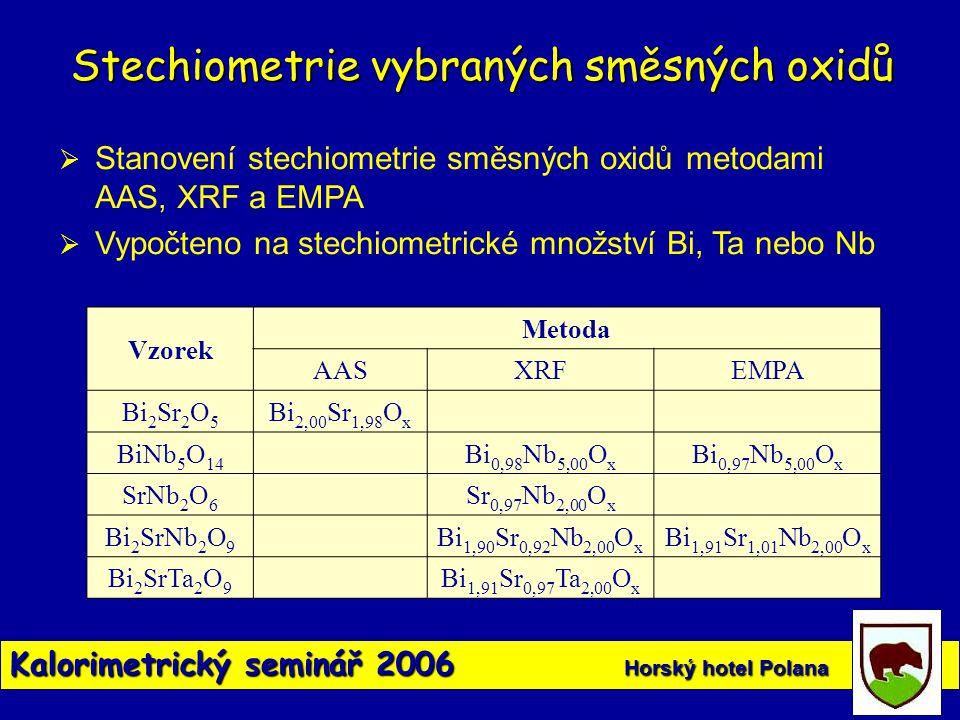 Stechiometrie vybraných směsných oxidů