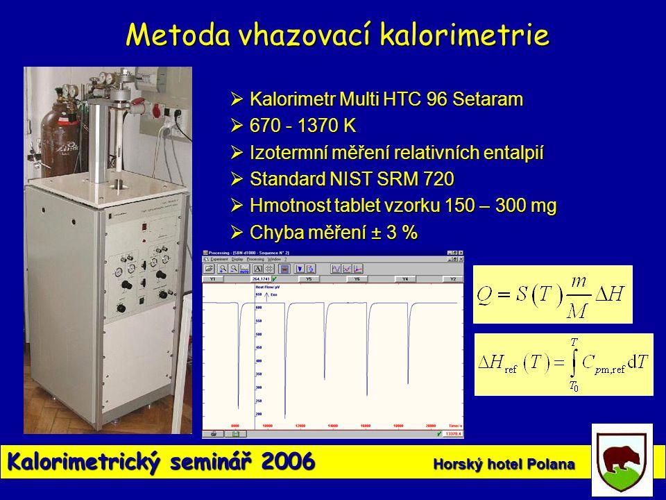 Metoda vhazovací kalorimetrie