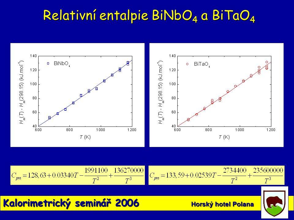 Relativní entalpie BiNbO4 a BiTaO4