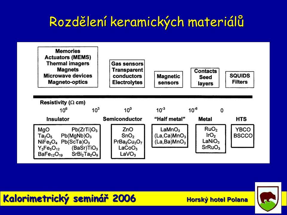 Rozdělení keramických materiálů