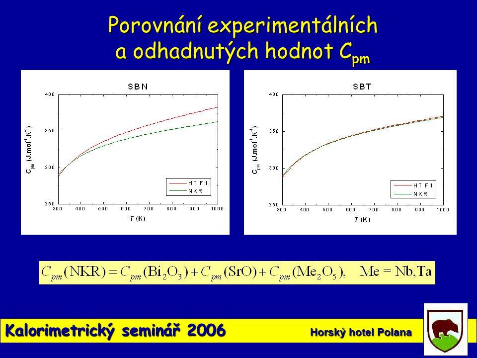 Porovnání experimentálních a odhadnutých hodnot Cpm
