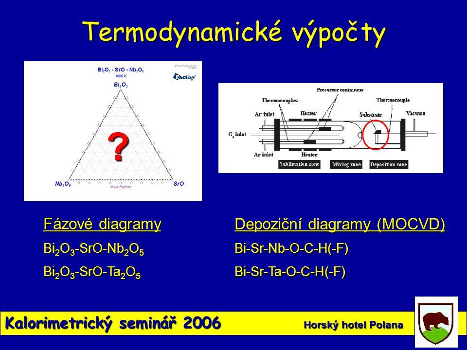 Termodynamické výpočty