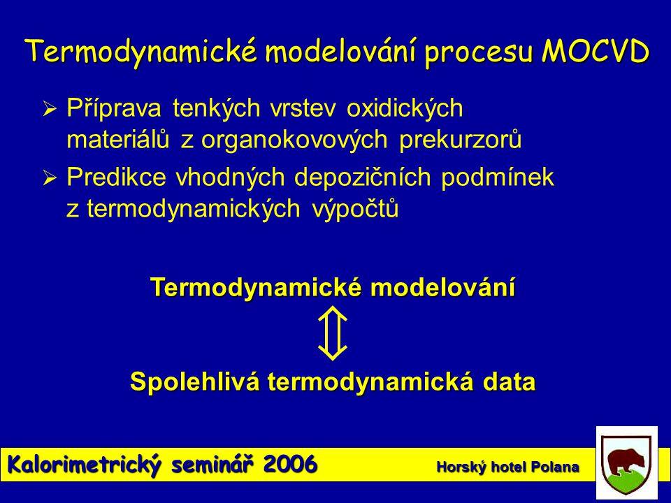 Termodynamické modelování Spolehlivá termodynamická data