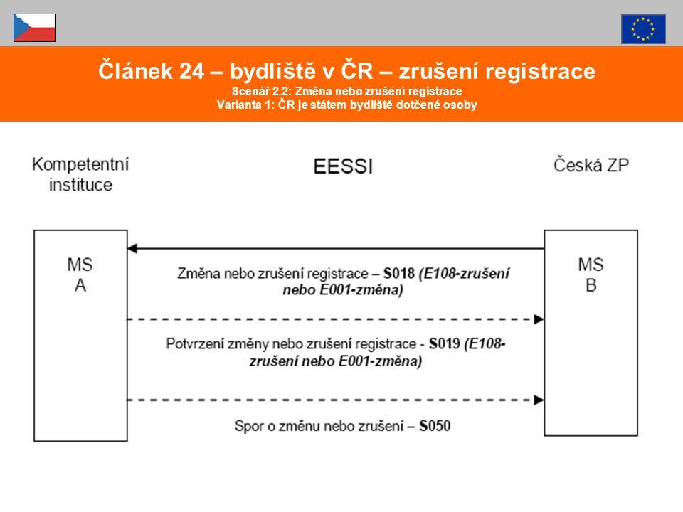 Článek 24 – bydliště v ČR – zrušení registrace Scenář 2