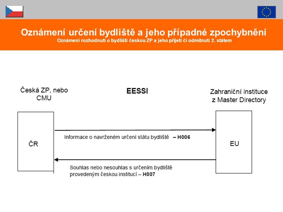 Oznámení určení bydliště a jeho případné zpochybnění Oznámení rozhodnutí o bydlišti českou ZP a jeho přijetí či odmítnutí 2.
