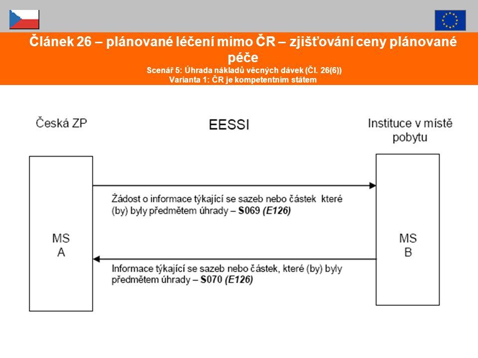 Článek 26 – plánované léčení mimo ČR – zjišťování ceny plánované péče Scenář 5: Úhrada nákladů věcných dávek (Čl.
