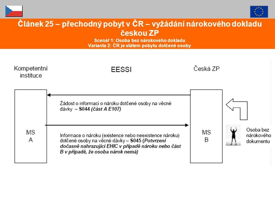 Článek 25 – přechodný pobyt v ČR – vyžádání nárokového dokladu českou ZP Scenář 1: Osoba bez nárokového dokladu Varianta 2: ČR je státem pobytu dotčené osoby
