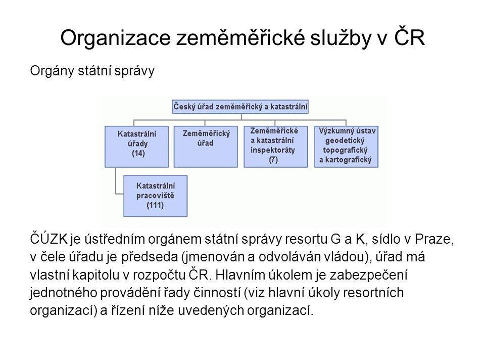 Organizace zeměměřické služby v ČR