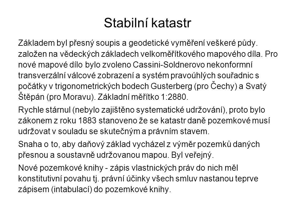 Stabilní katastr