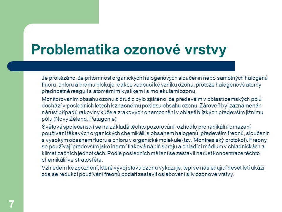 Problematika ozonové vrstvy
