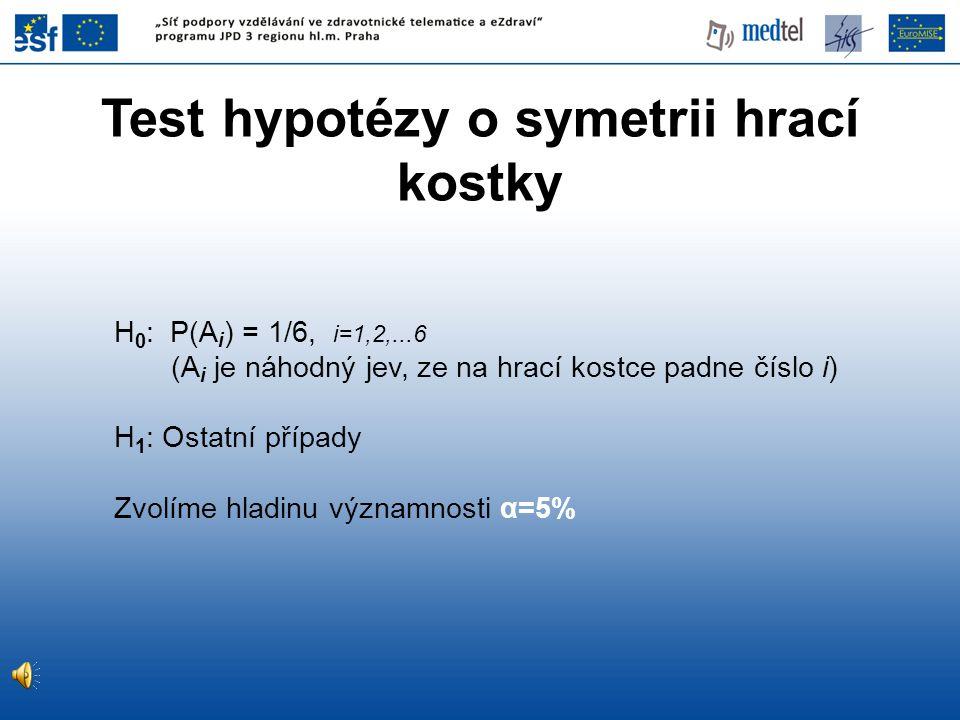 Test hypotézy o symetrii hrací kostky