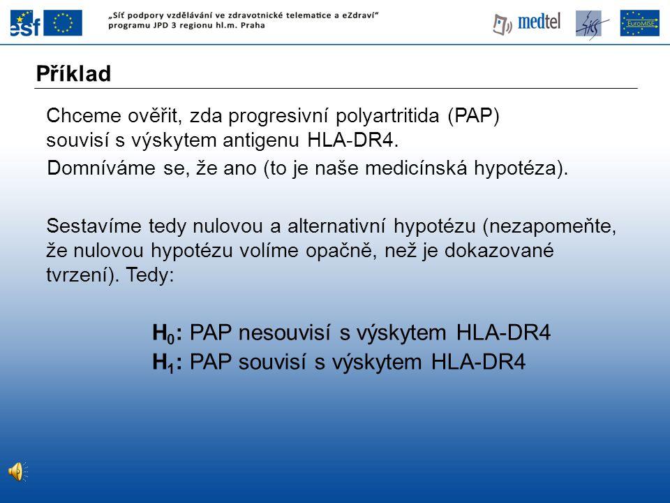 H0: PAP nesouvisí s výskytem HLA-DR4