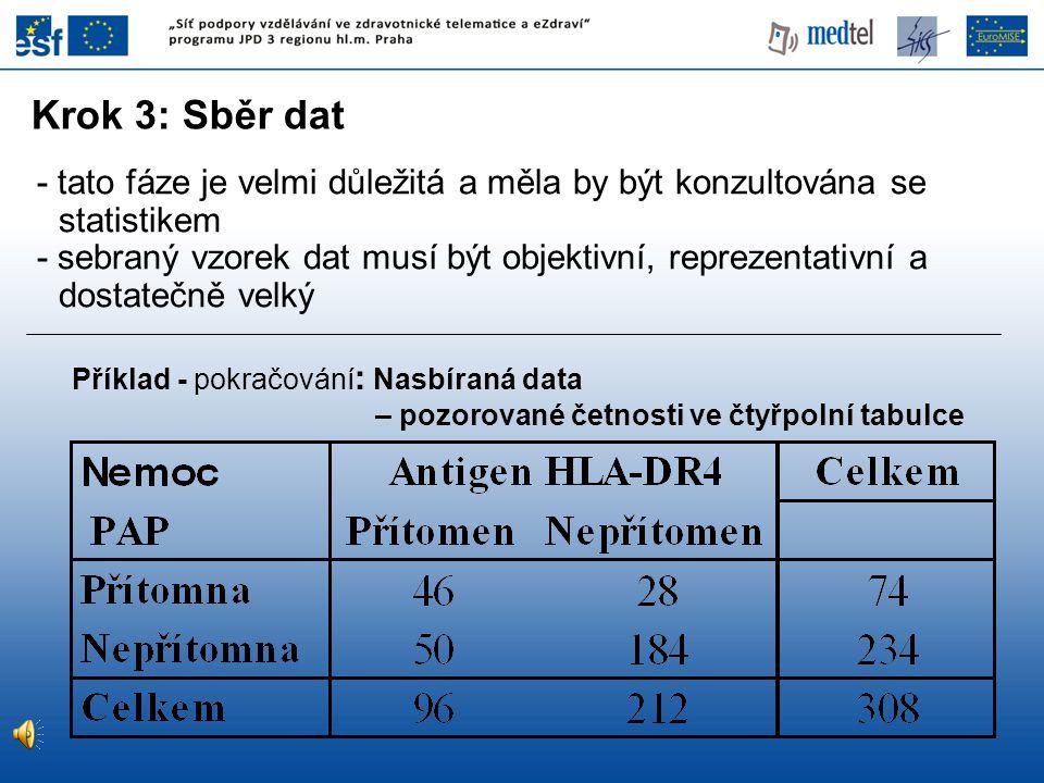 Krok 3: Sběr dat - tato fáze je velmi důležitá a měla by být konzultována se statistikem.