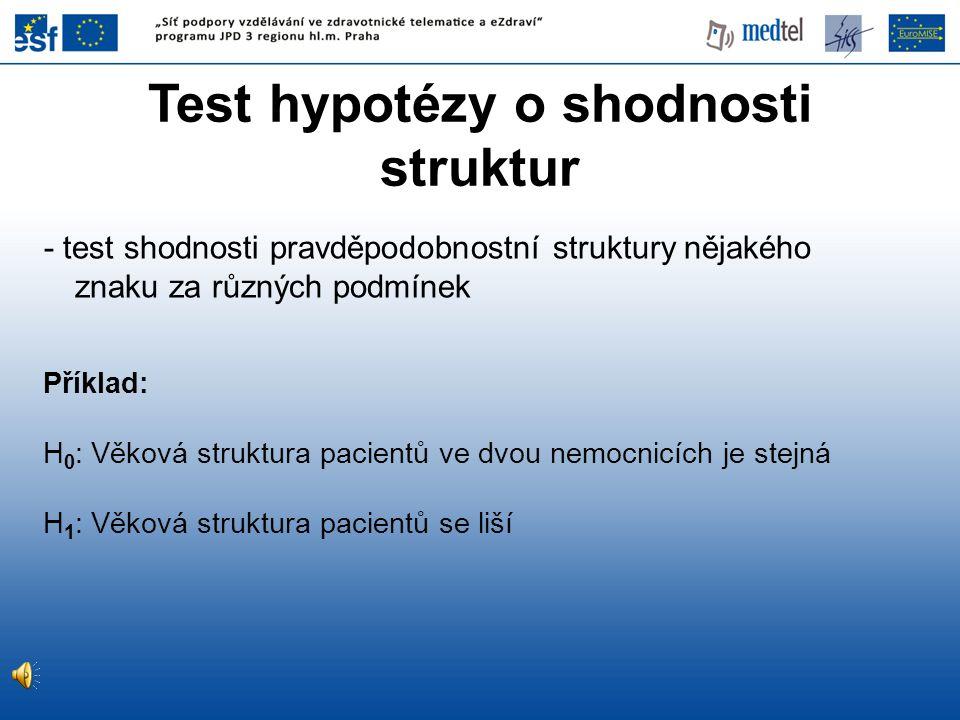 Test hypotézy o shodnosti struktur