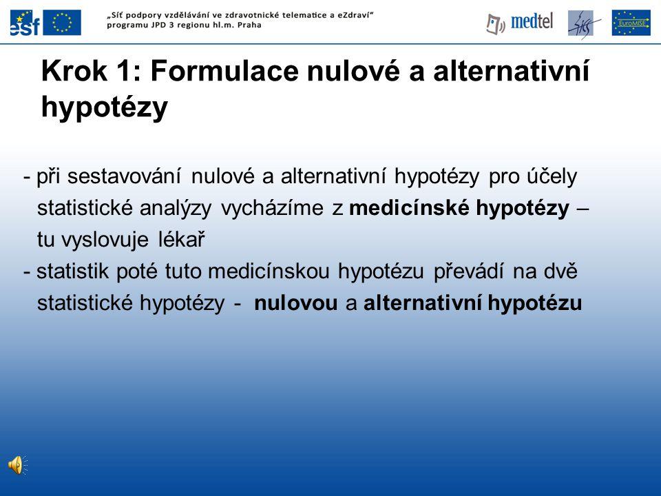 Krok 1: Formulace nulové a alternativní hypotézy