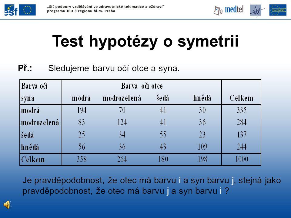 Test hypotézy o symetrii