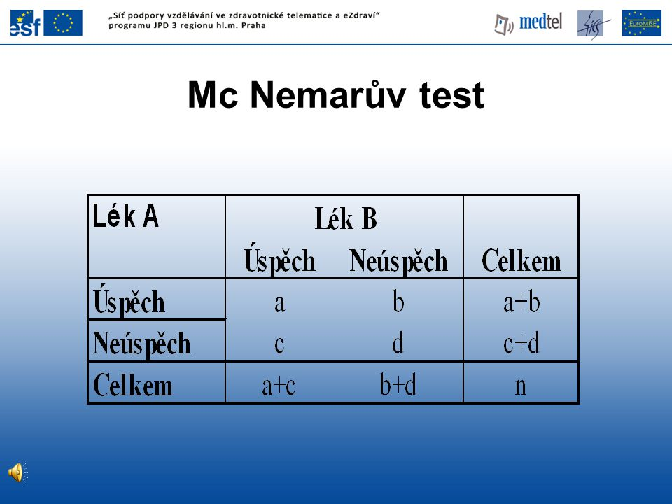 Mc Nemarův test