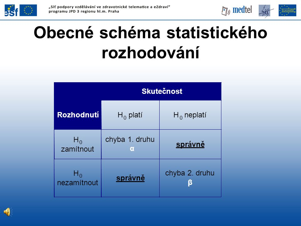Obecné schéma statistického rozhodování