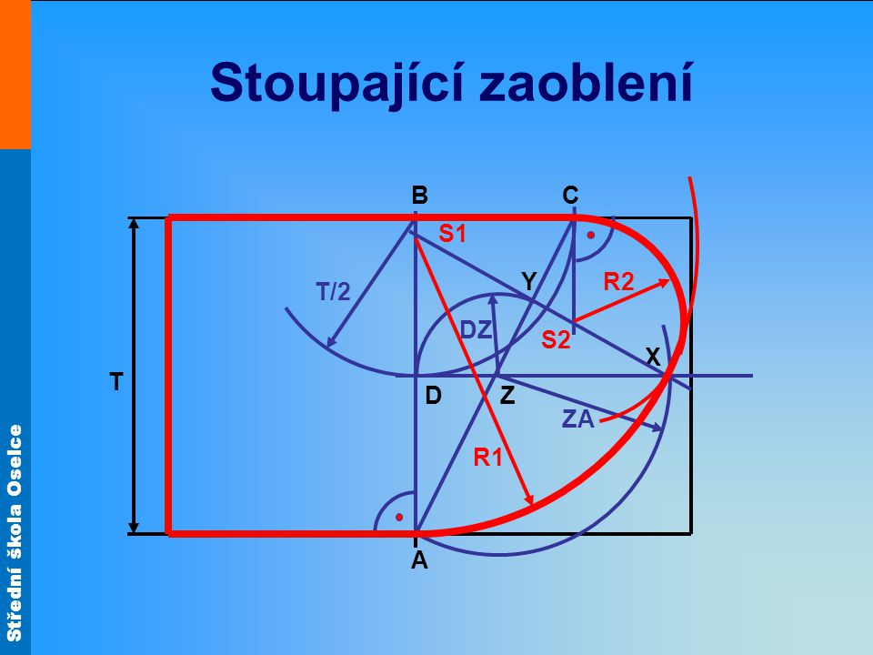 Stoupající zaoblení B C S1 Y R2 T/2 DZ S2 X T D Z ZA R1 A