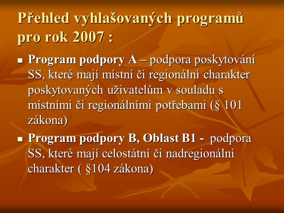 Přehled vyhlašovaných programů pro rok 2007 :