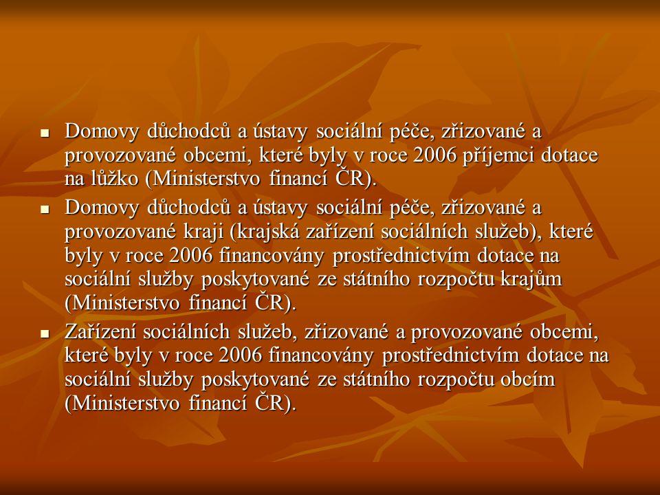 Domovy důchodců a ústavy sociální péče, zřizované a provozované obcemi, které byly v roce 2006 příjemci dotace na lůžko (Ministerstvo financí ČR).