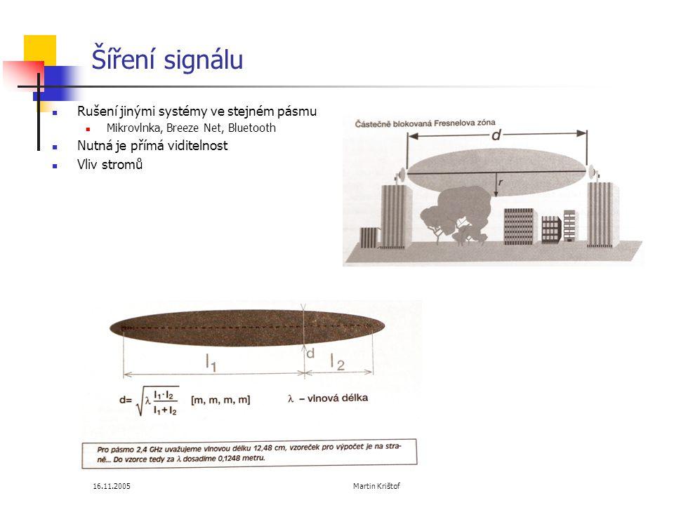 Šíření signálu Rušení jinými systémy ve stejném pásmu