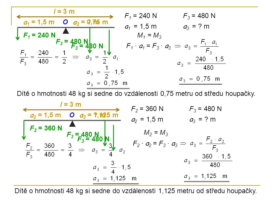 l = 3 m F1 = 240 N. F3 = 480 N. a1 = 1,5 m. O. a3 = m. a3 = 0,75 m. a1 = 1,5 m. a3 = m.