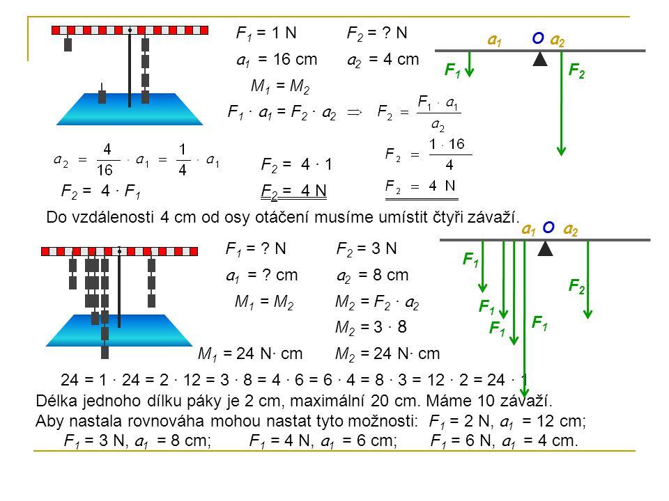 F1 = 1 N F2 = N. a1. O. a2. a1 = 16 cm. a2 = 4 cm. F1. F2. M1 = M2. F1 · a1 = F2 · a2.