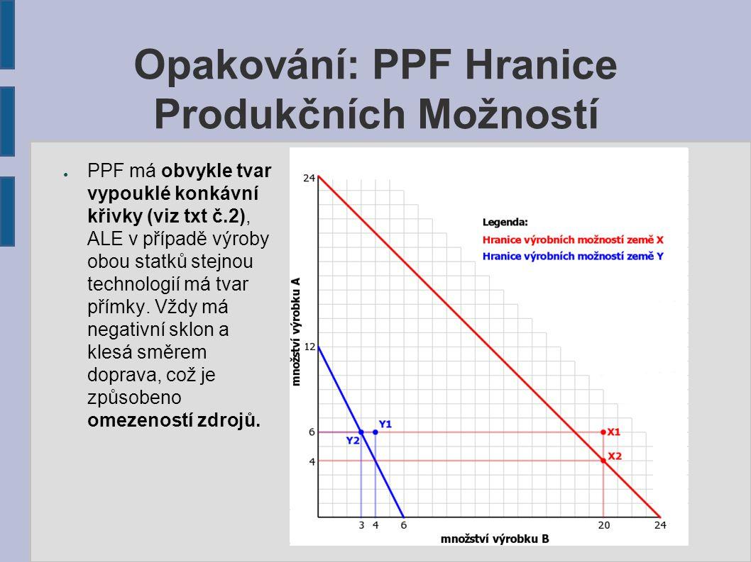 Opakování: PPF Hranice Produkčních Možností
