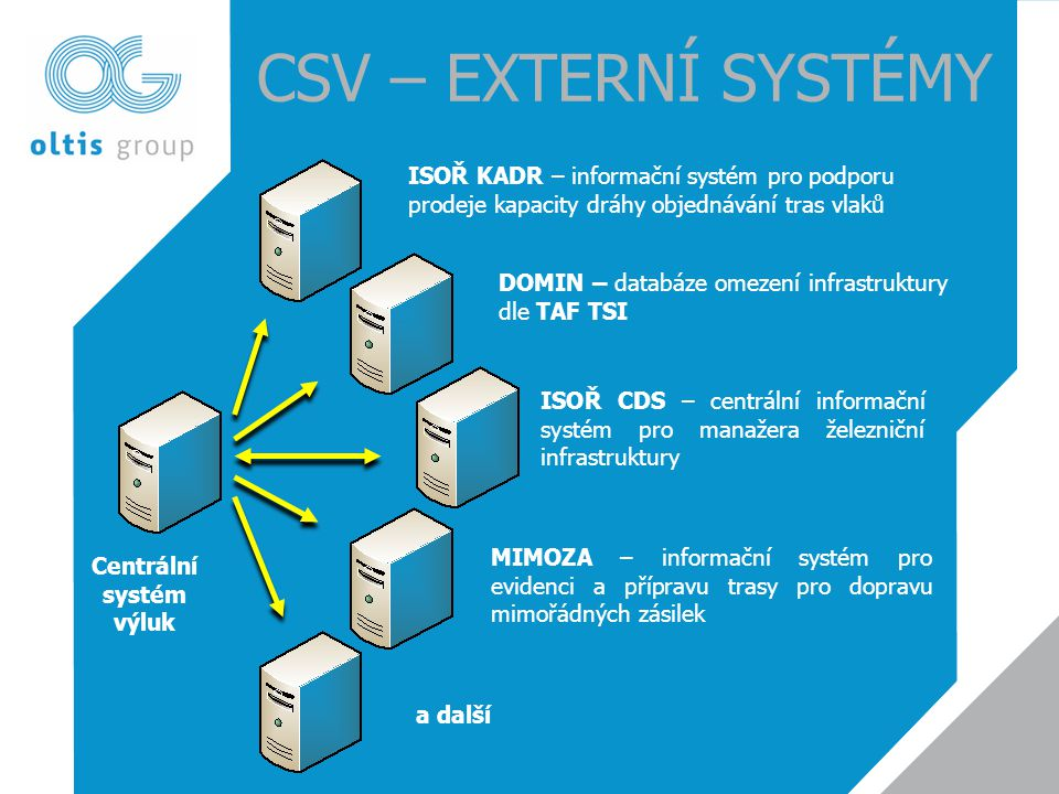 Centrální systém výluk